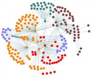 Red de puntos unidos en representación de las Ventajas de las redes sociales